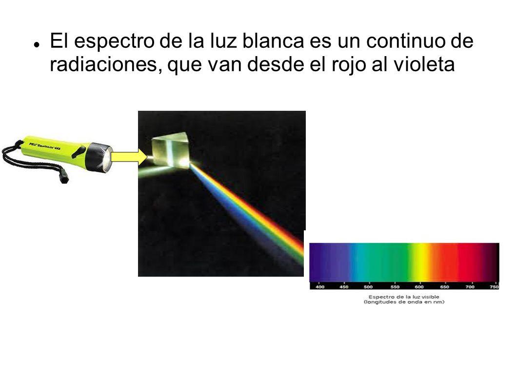 El espectro de la luz blanca es un continuo de radiaciones, que van desde el rojo al violeta
