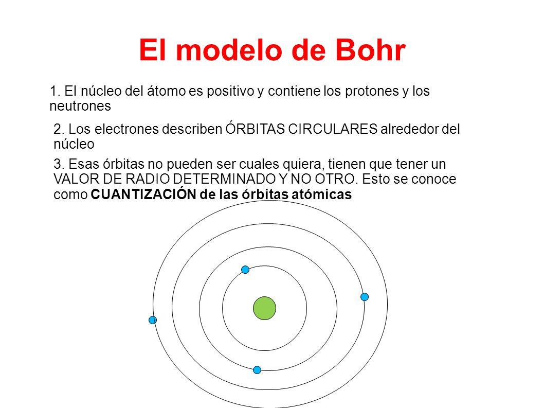 El modelo de Bohr 1. El núcleo del átomo es positivo y contiene los protones y los neutrones.