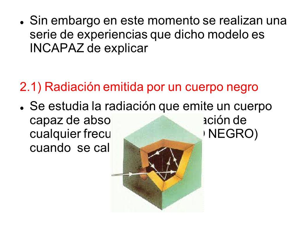Sin embargo en este momento se realizan una serie de experiencias que dicho modelo es INCAPAZ de explicar