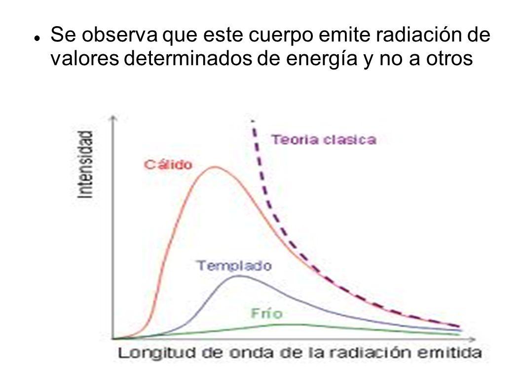 Se observa que este cuerpo emite radiación de valores determinados de energía y no a otros