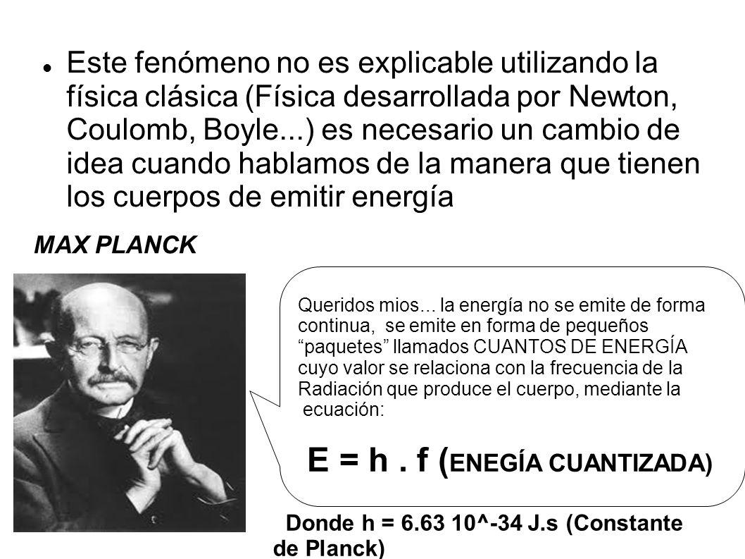 E = h . f (ENEGÍA CUANTIZADA)
