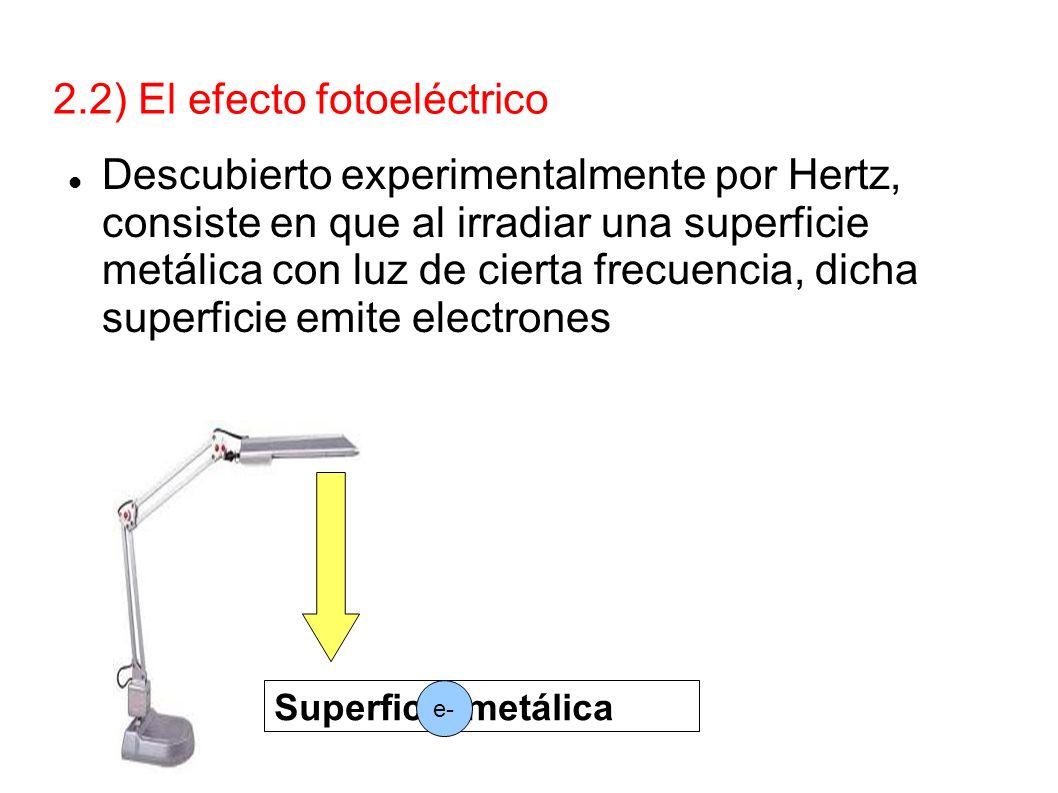 2.2) El efecto fotoeléctrico