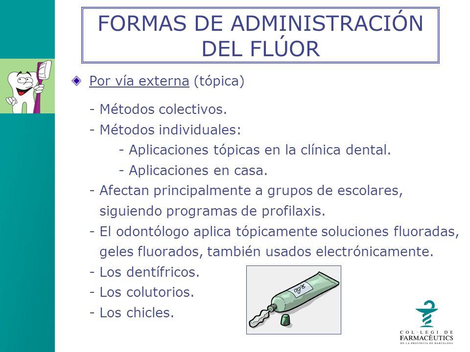 FORMAS DE ADMINISTRACIÓN DEL FLÚOR