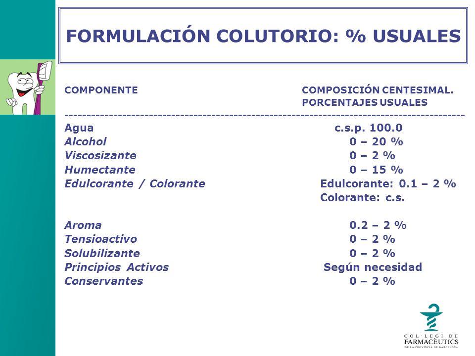 FORMULACIÓN COLUTORIO: % USUALES