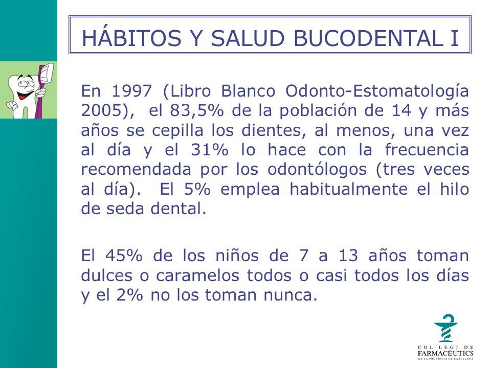 HÁBITOS Y SALUD BUCODENTAL I