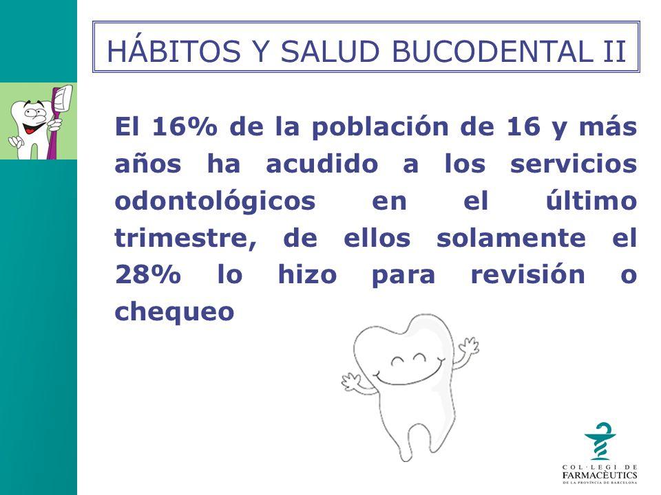 HÁBITOS Y SALUD BUCODENTAL II