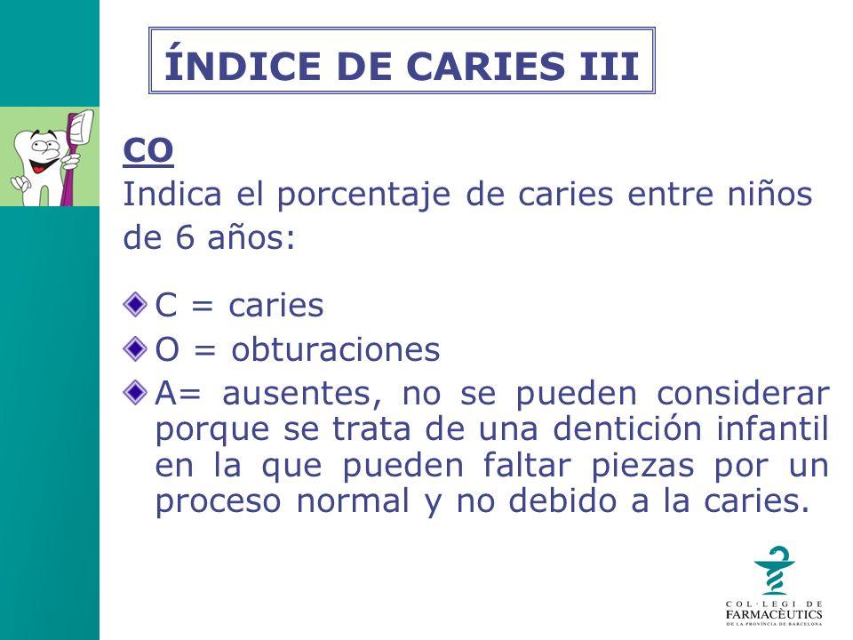 ÍNDICE DE CARIES III CO Indica el porcentaje de caries entre niños
