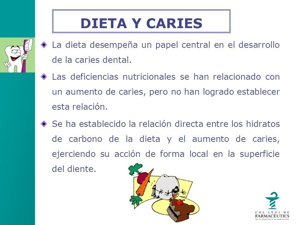DIETA Y CARIES La dieta desempeña un papel central en el desarrollo de la caries dental.