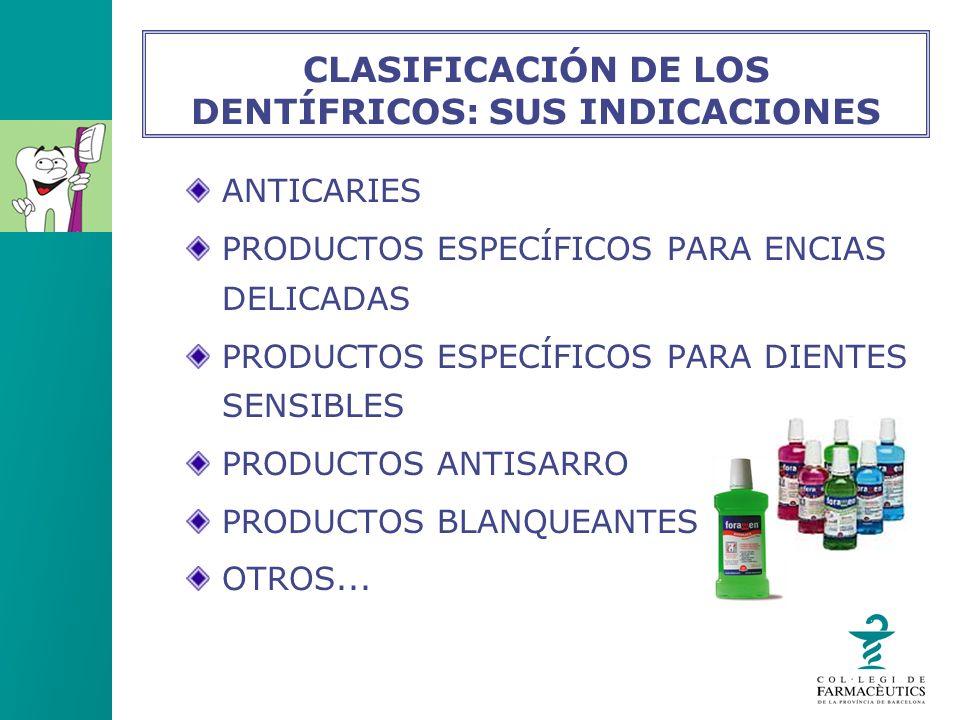 CLASIFICACIÓN DE LOS DENTÍFRICOS: SUS INDICACIONES