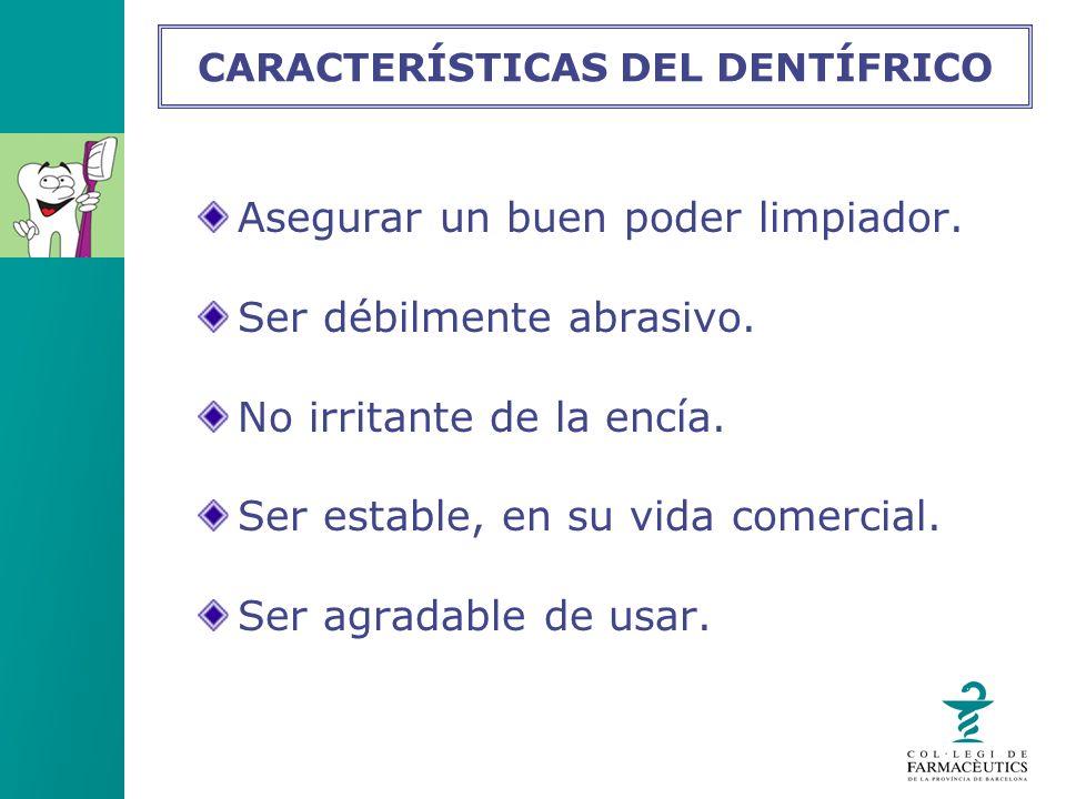 CARACTERÍSTICAS DEL DENTÍFRICO