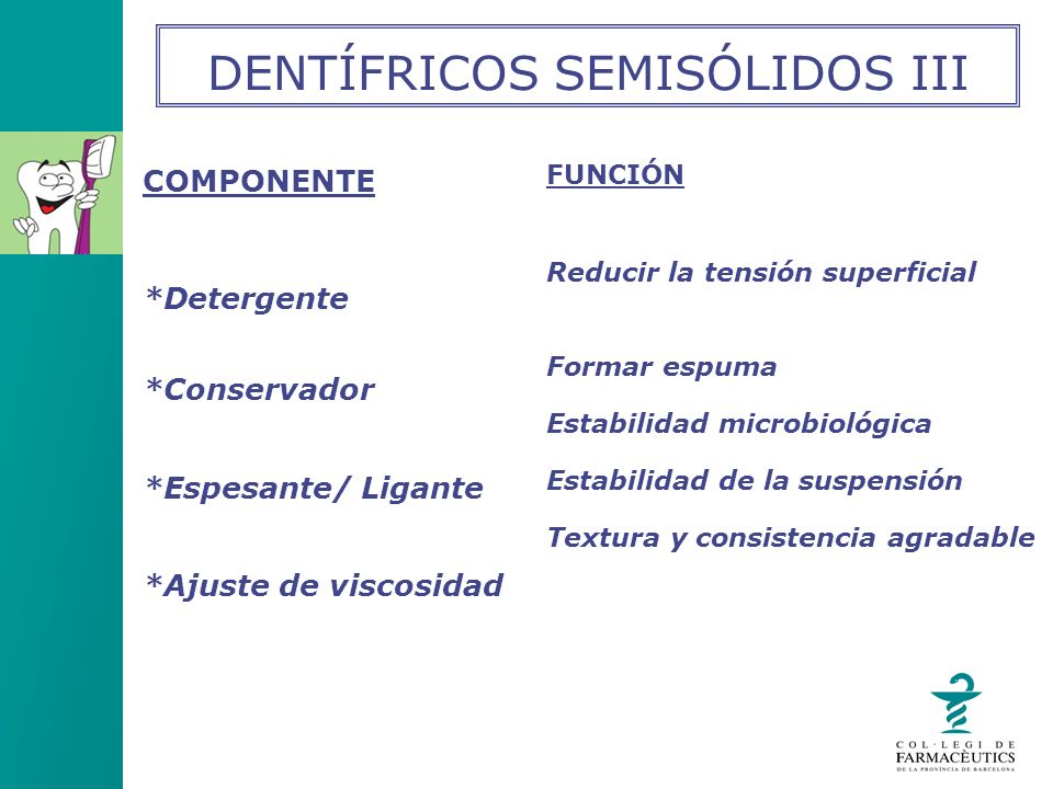 DENTÍFRICOS SEMISÓLIDOS III