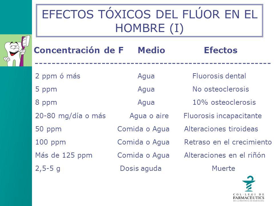 EFECTOS TÓXICOS DEL FLÚOR EN EL HOMBRE (I)