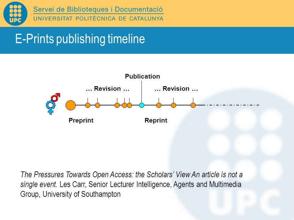 E-Prints publishing timeline