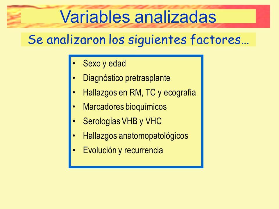 Se analizaron los siguientes factores…
