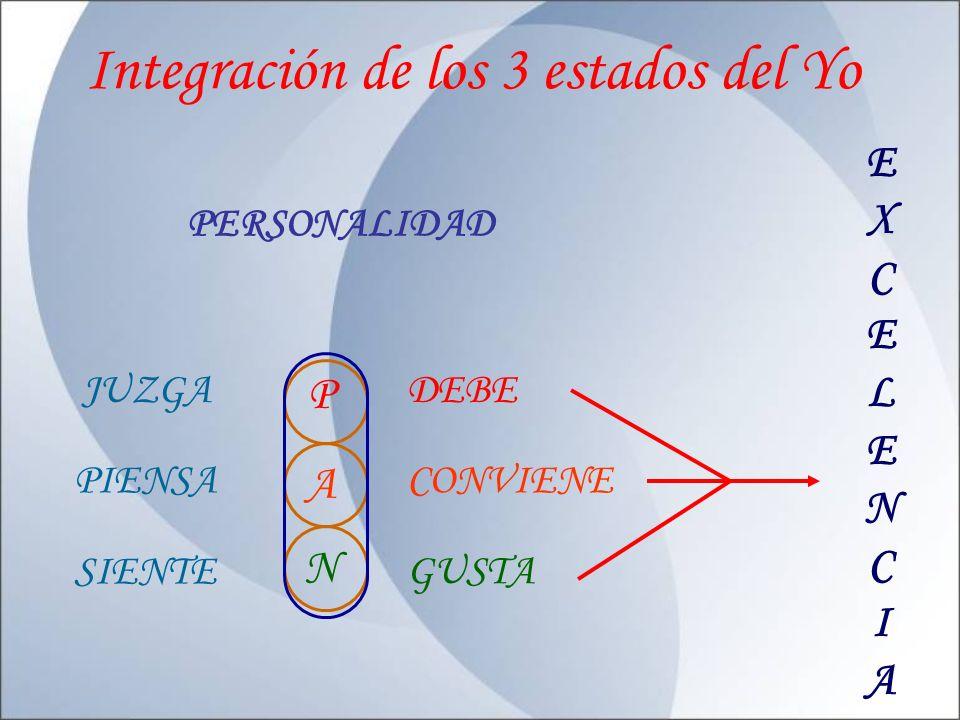 Integración de los 3 estados del Yo