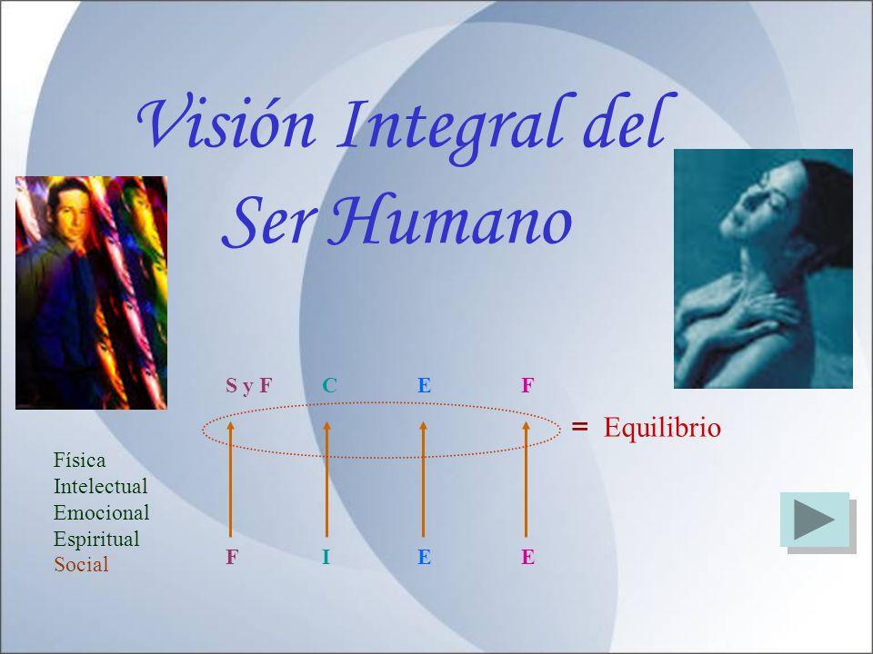 Visión Integral del Ser Humano = Equilibrio S y F C E F Física