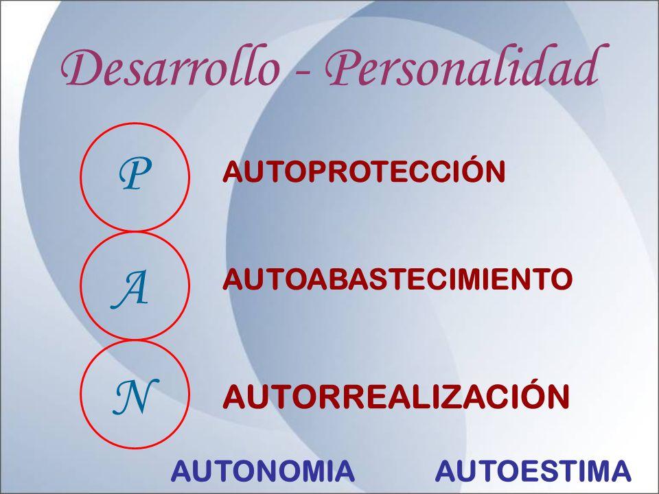 Desarrollo - Personalidad