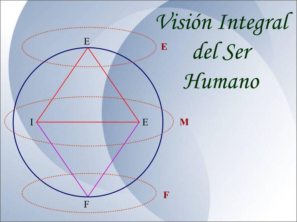 Visión Integral del Ser Humano E E I E M F F
