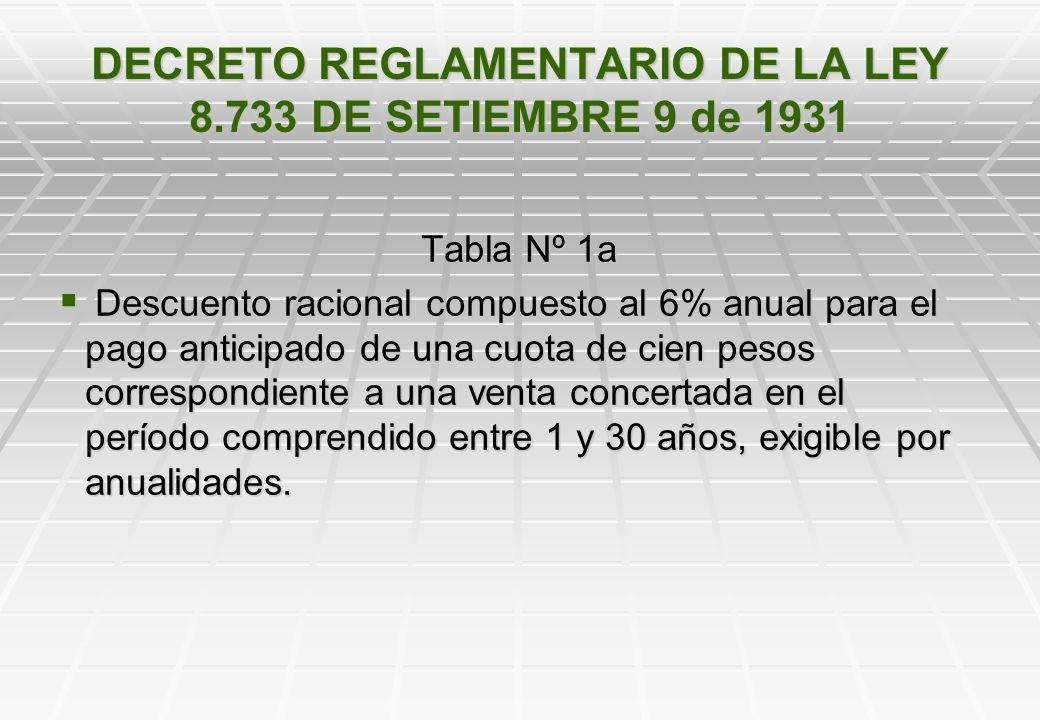 DECRETO REGLAMENTARIO DE LA LEY 8.733 DE SETIEMBRE 9 de 1931