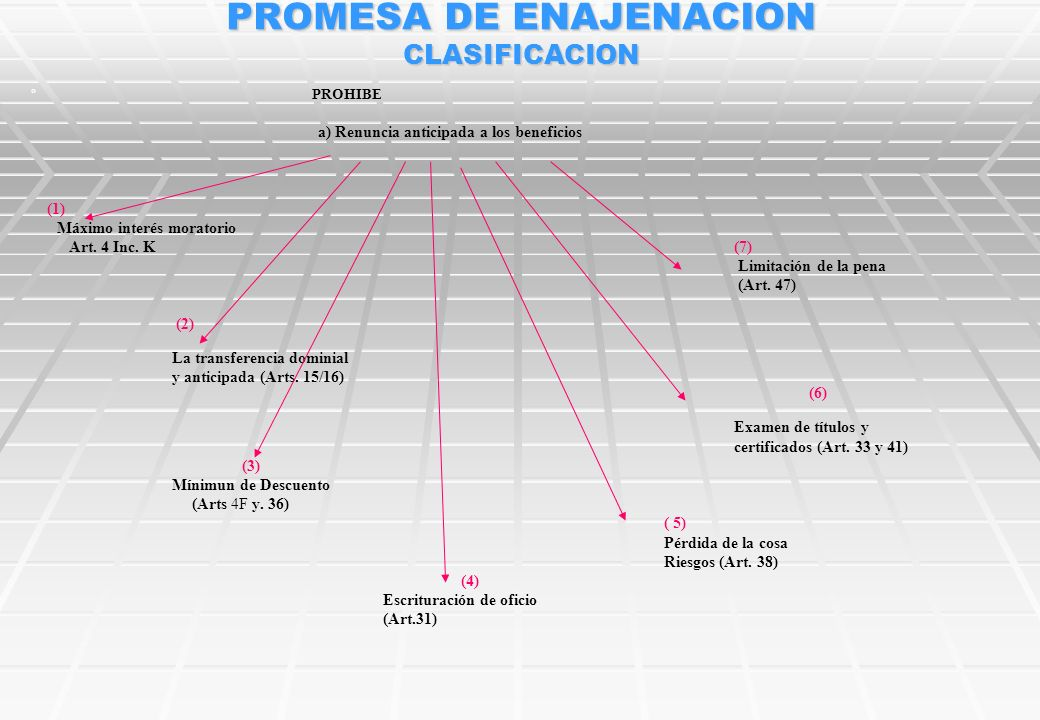 PROMESA DE ENAJENACION CLASIFICACION