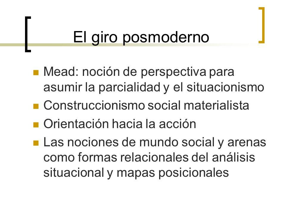 El giro posmoderno Mead: noción de perspectiva para asumir la parcialidad y el situacionismo. Construccionismo social materialista.