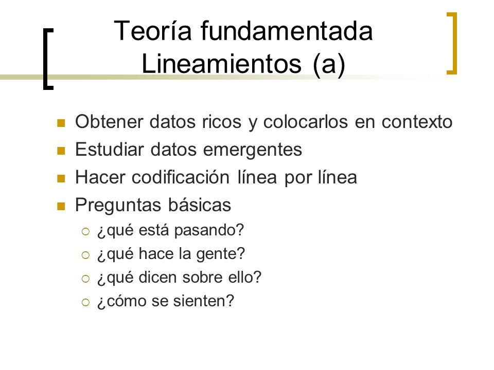 Teoría fundamentada Lineamientos (a)