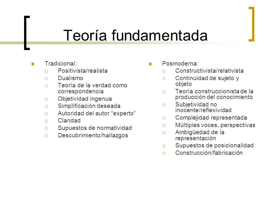 Teoría fundamentada Tradicional: Positivista/realista Dualismo