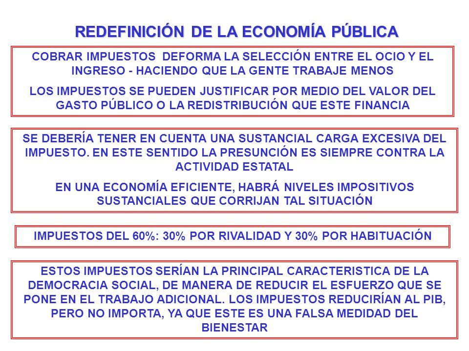 REDEFINICIÓN DE LA ECONOMÍA PÚBLICA