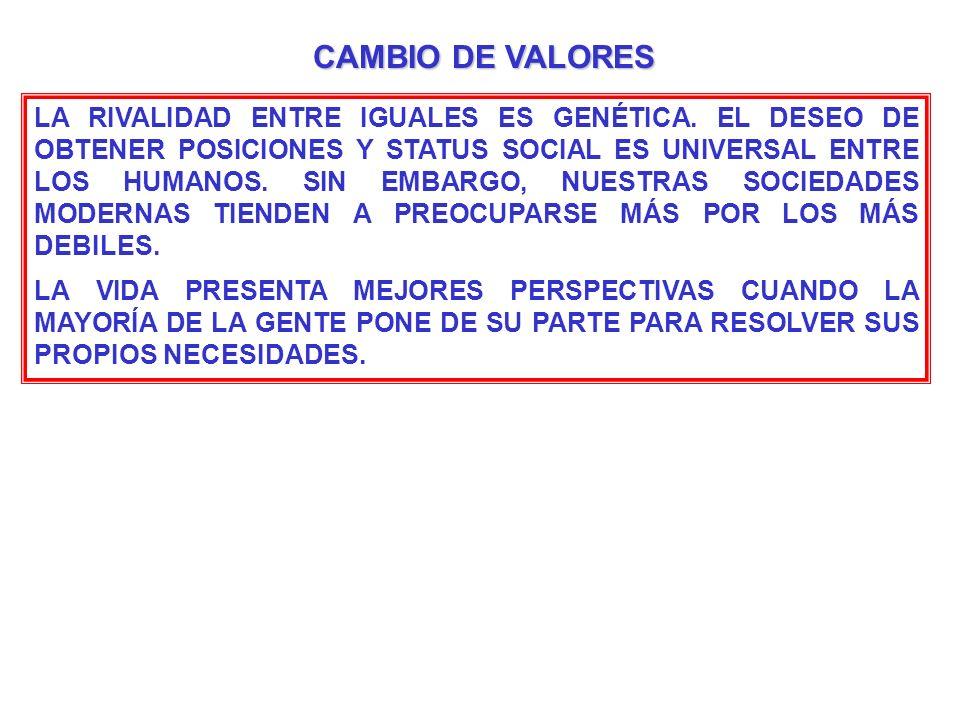 CAMBIO DE VALORES