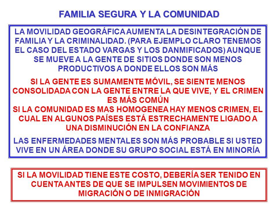 FAMILIA SEGURA Y LA COMUNIDAD