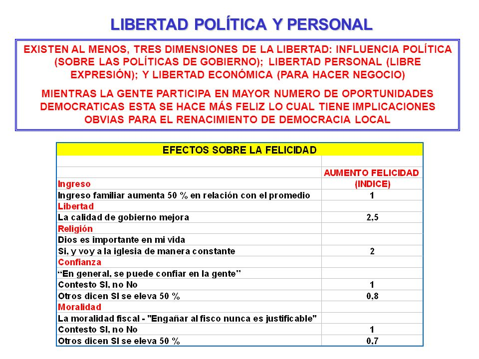 LIBERTAD POLÍTICA Y PERSONAL