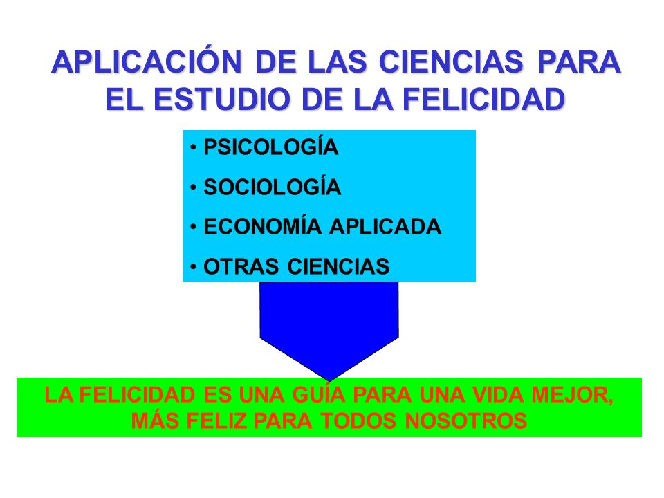 APLICACIÓN DE LAS CIENCIAS PARA EL ESTUDIO DE LA FELICIDAD