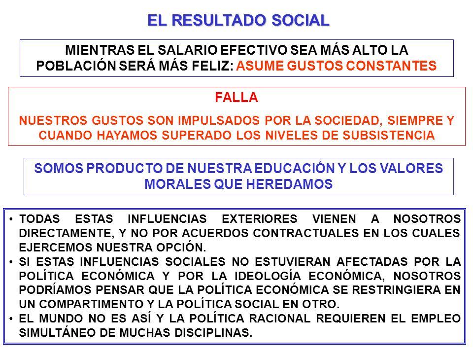 EL RESULTADO SOCIAL MIENTRAS EL SALARIO EFECTIVO SEA MÁS ALTO LA POBLACIÓN SERÁ MÁS FELIZ: ASUME GUSTOS CONSTANTES.