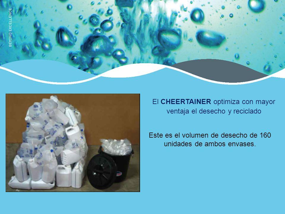 El CHEERTAINER optimiza con mayor ventaja el desecho y reciclado
