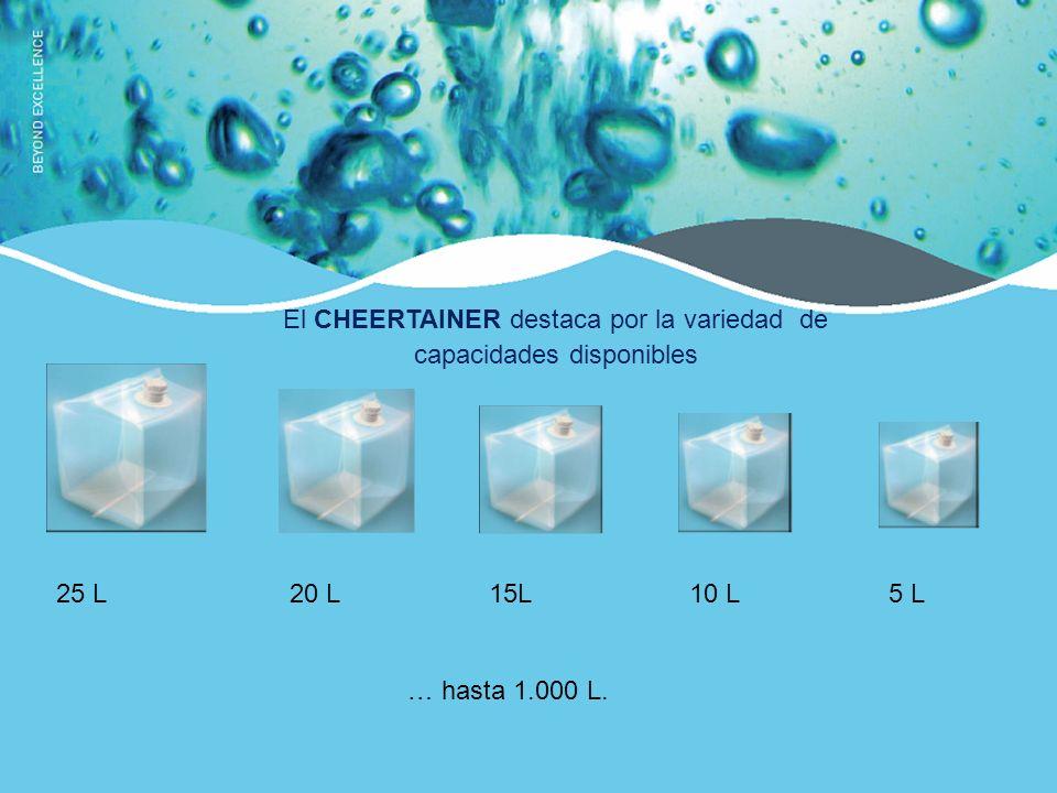 El CHEERTAINER destaca por la variedad de capacidades disponibles
