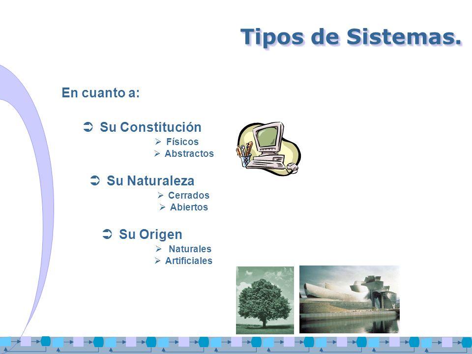 Tipos de Sistemas. En cuanto a: Su Constitución Su Naturaleza
