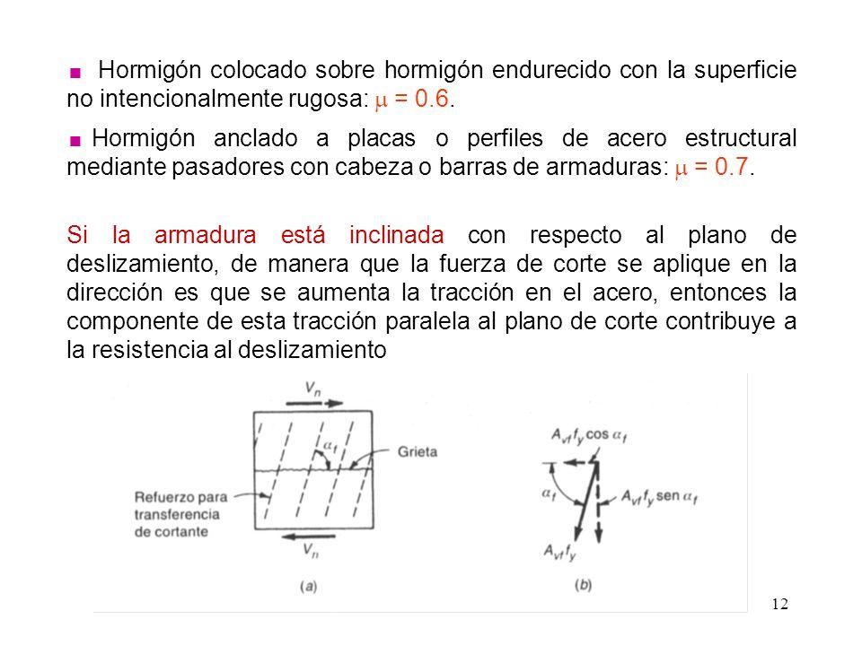 Hormigón colocado sobre hormigón endurecido con la superficie no intencionalmente rugosa:  = 0.6.