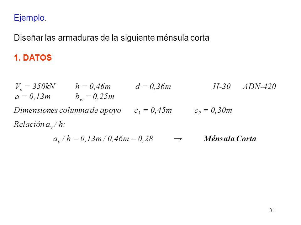 av / h = 0,13m / 0,46m = 0,28 → Ménsula Corta