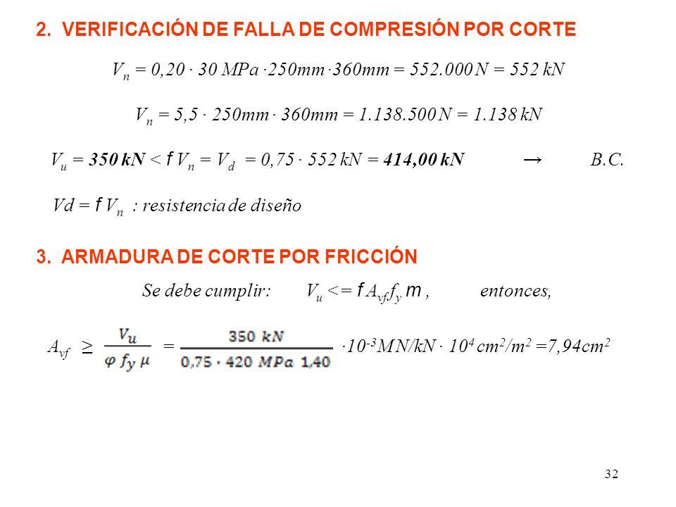 Vu = 350 kN < f Vn = Vd = 0,75 ∙ 552 kN = 414,00 kN → B.C.