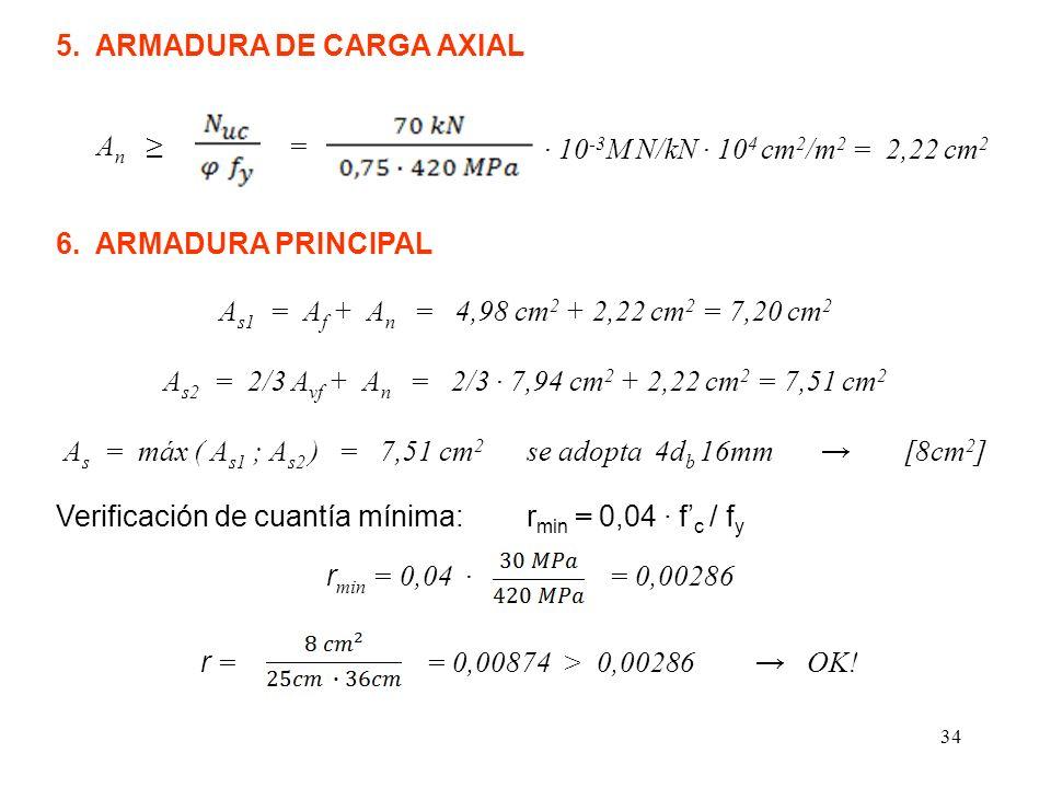 5. ARMADURA DE CARGA AXIAL