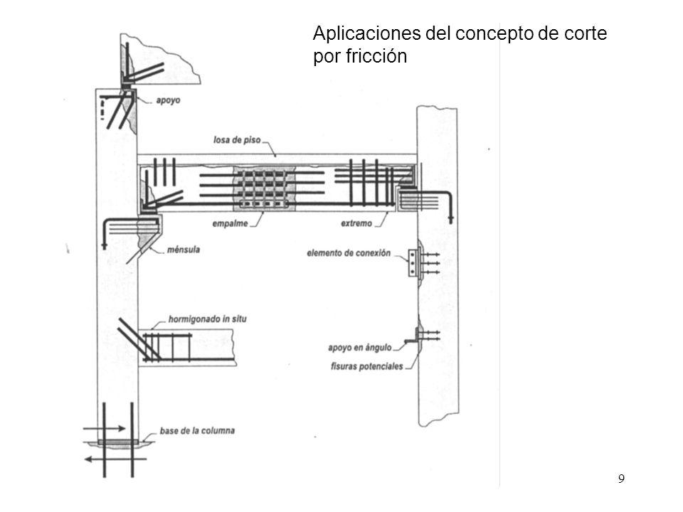 Aplicaciones del concepto de corte por fricción