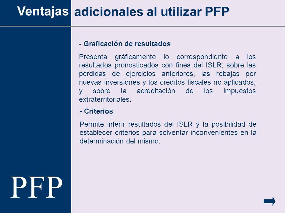 PFP Ventajas adicionales al utilizar PFP - Graficación de resultados