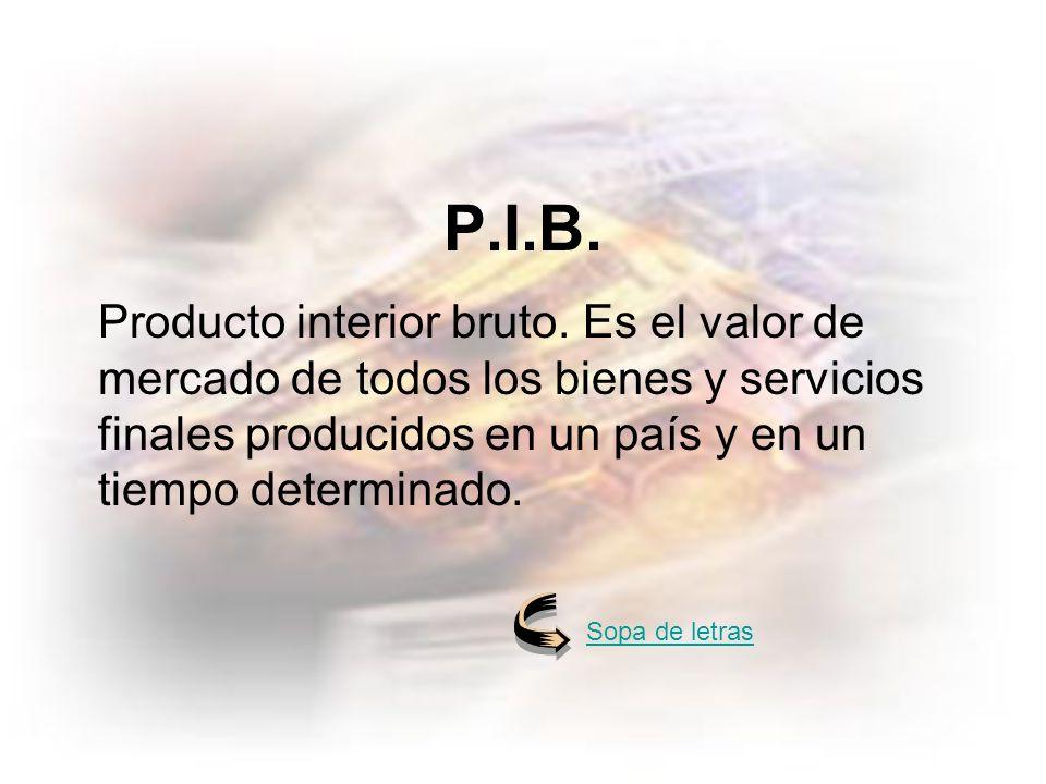 PIB P.I.B. Producto interior bruto. Es el valor de mercado de todos los bienes y servicios finales producidos en un país y en un tiempo determinado.