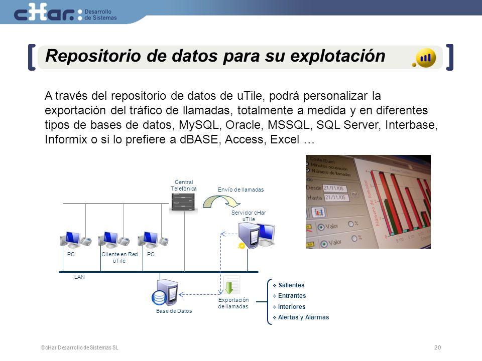 Repositorio de datos para su explotación