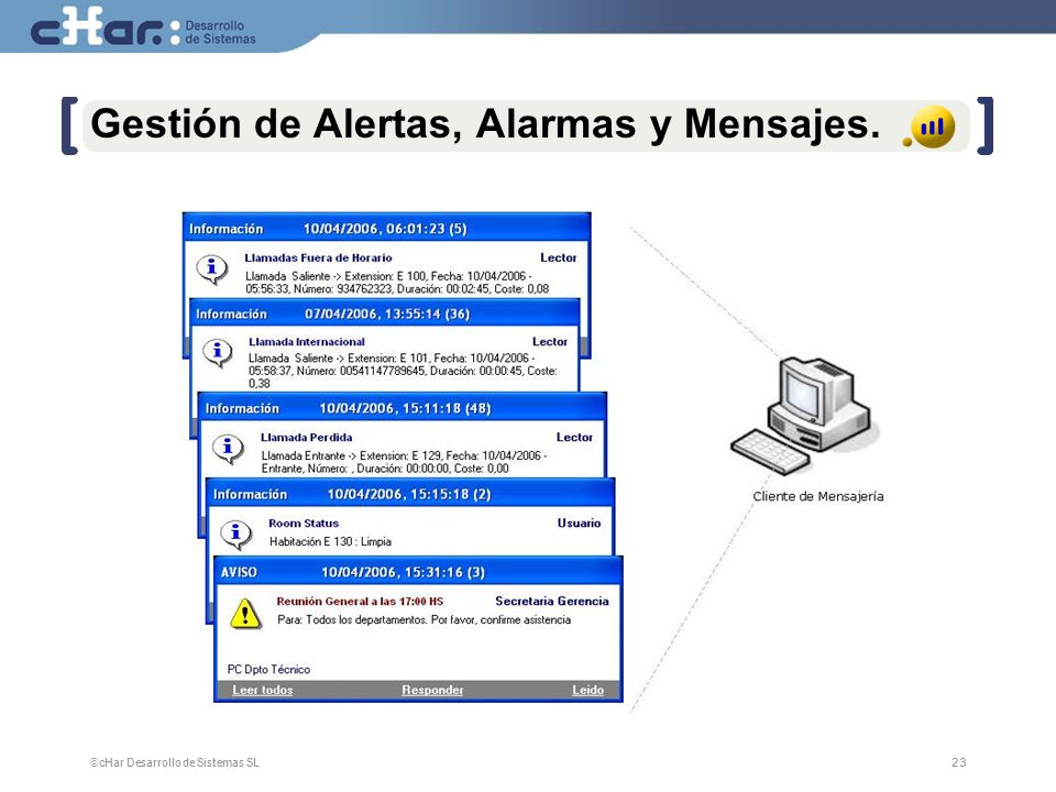 Gestión de Alertas, Alarmas y Mensajes.