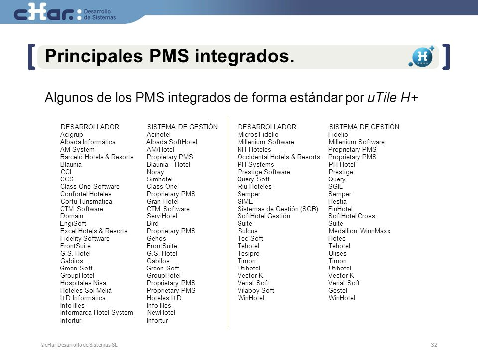 Principales PMS integrados.