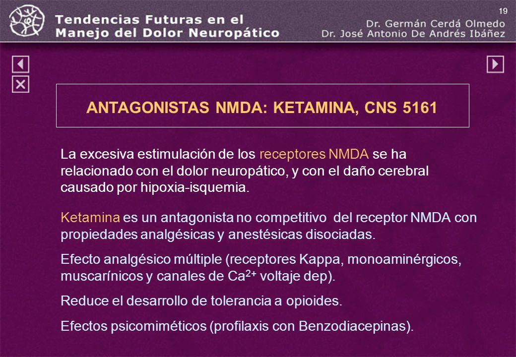 ANTAGONISTAS NMDA: KETAMINA, CNS 5161