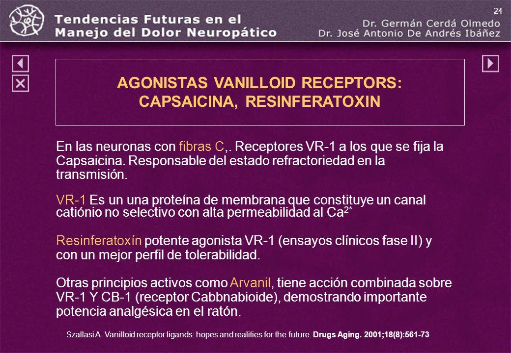 AGONISTAS VANILLOID RECEPTORS: CAPSAICINA, RESINFERATOXIN