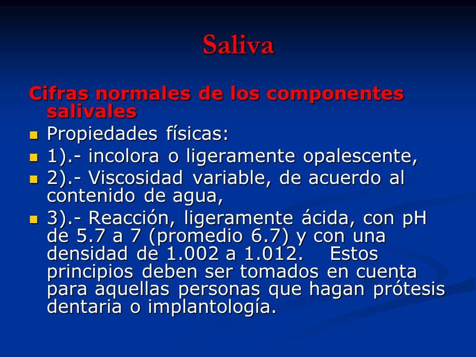 Saliva Cifras normales de los componentes salivales