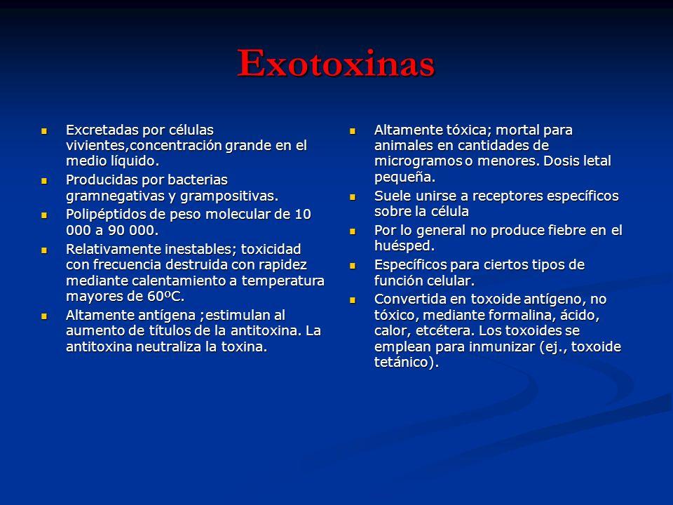 Exotoxinas Excretadas por células vivientes,concentración grande en el medio líquido. Producidas por bacterias gramnegativas y grampositivas.
